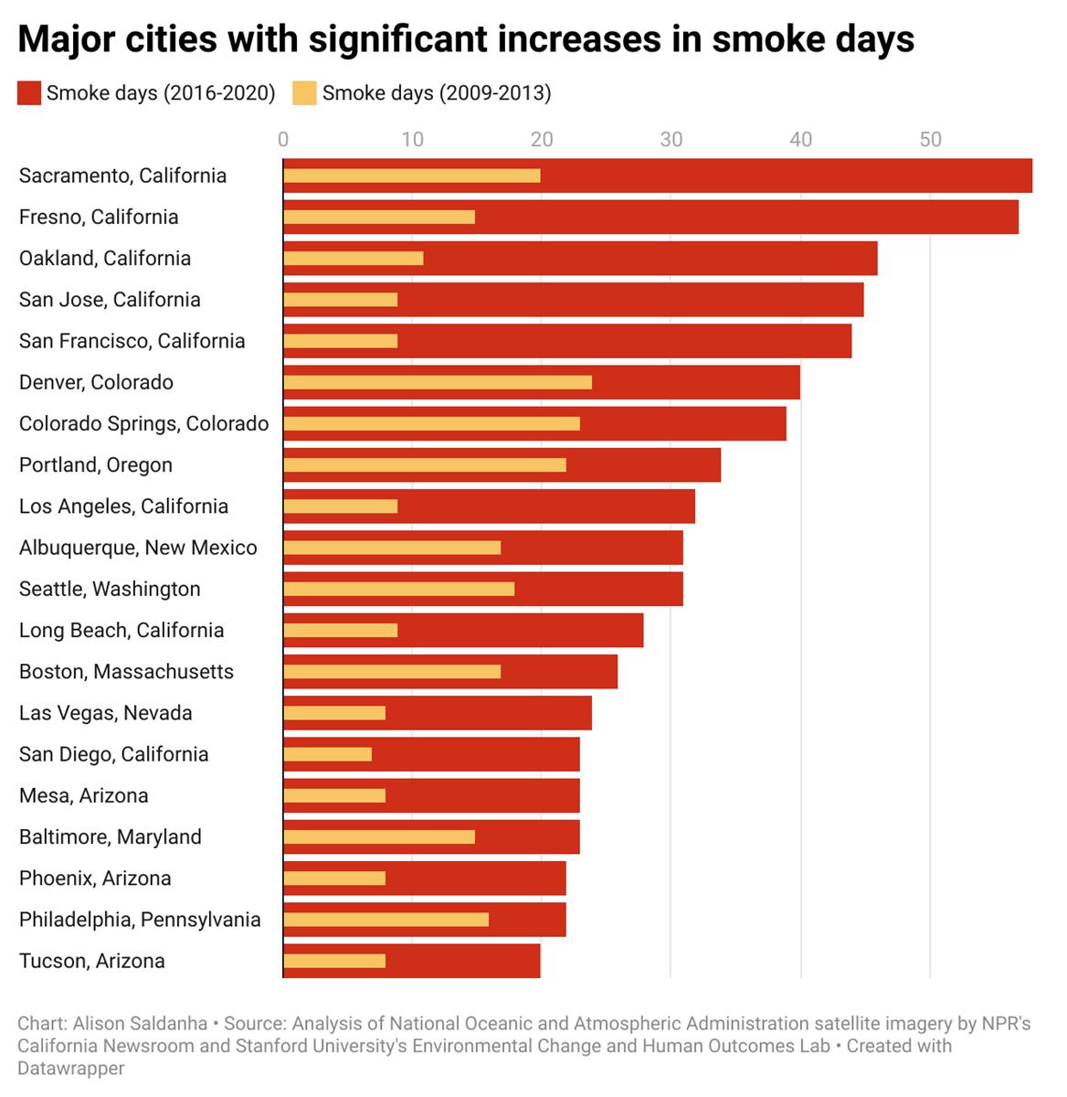092821air 5 major cities